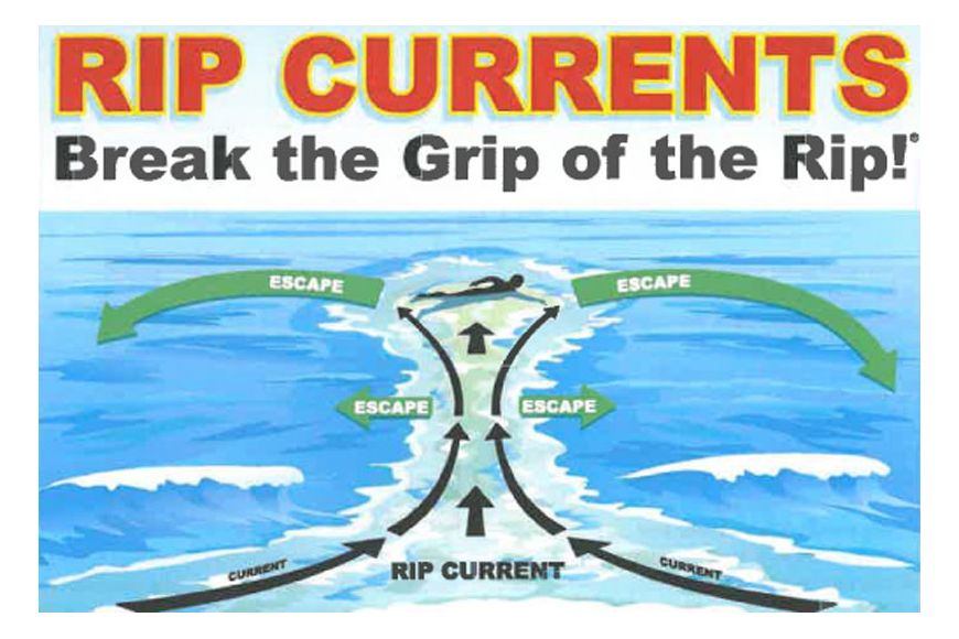 The two-sided flyer provides information about rip tides, which can trap even strong swimmers. Courtesy photo.